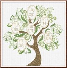Alessandra Adelaide Stickvorlage Family Tree (Stammbaum)