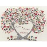 Bothy Threads Stickpackung XKA4 Love Blossoms 34x26